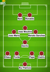 lineup portugal